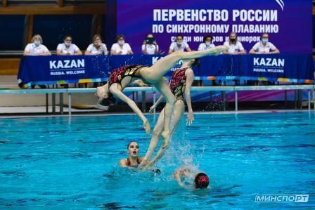 Первенство России среди юниоров 15-18 лет по синхронному плаванию