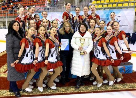 Всероссийские соревнования «Уральские Самоцветы» по синхронному фигурному катанию на коньках