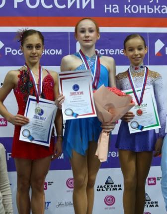 Первенство России среди юношей и девушек старшего возраста по фигурному катанию на коньках