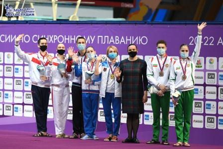 Чемпионат России по синхронному плаванию 2021
