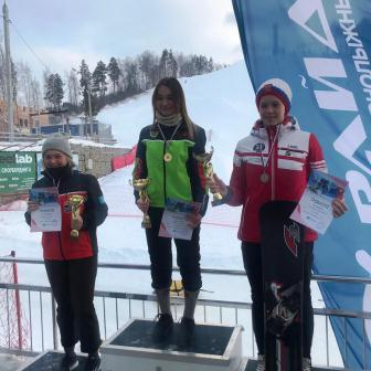 Первенство России по сноуборду
