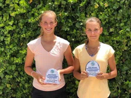 Международный турнир серии Tennis Europe «T.B.A.» среди юношей и девушек